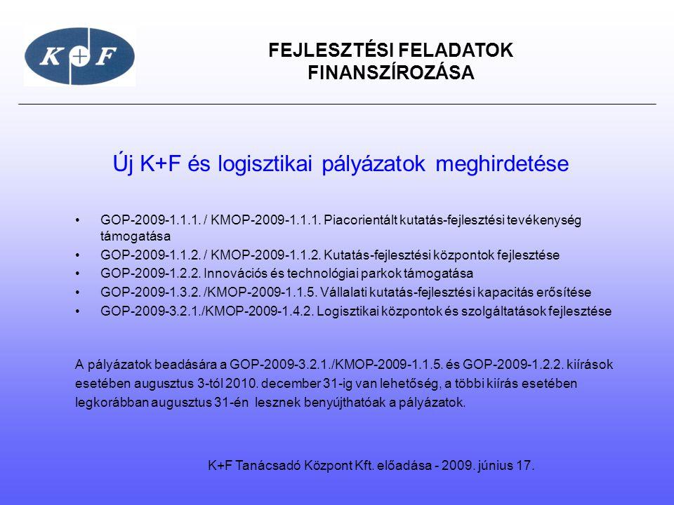 FEJLESZTÉSI FELADATOK FINANSZÍROZÁSA Új K+F és logisztikai pályázatok meghirdetése •GOP-2009-1.1.1. / KMOP-2009-1.1.1. Piacorientált kutatás-fejleszté