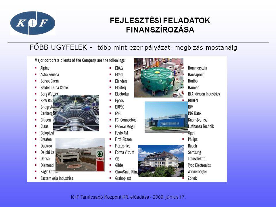 FEJLESZTÉSI FELADATOK FINANSZÍROZÁSA A K+F Tanácsadó Központ Kft. előadása - 2009. június 17.