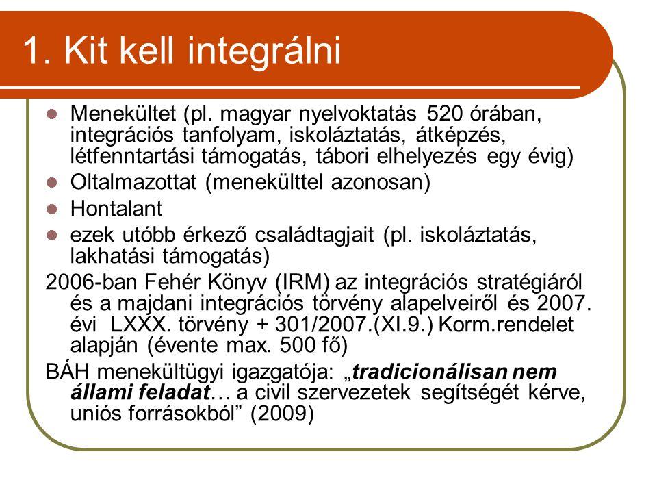 1. Kit kell integrálni  Menekültet (pl. magyar nyelvoktatás 520 órában, integrációs tanfolyam, iskoláztatás, átképzés, létfenntartási támogatás, tábo
