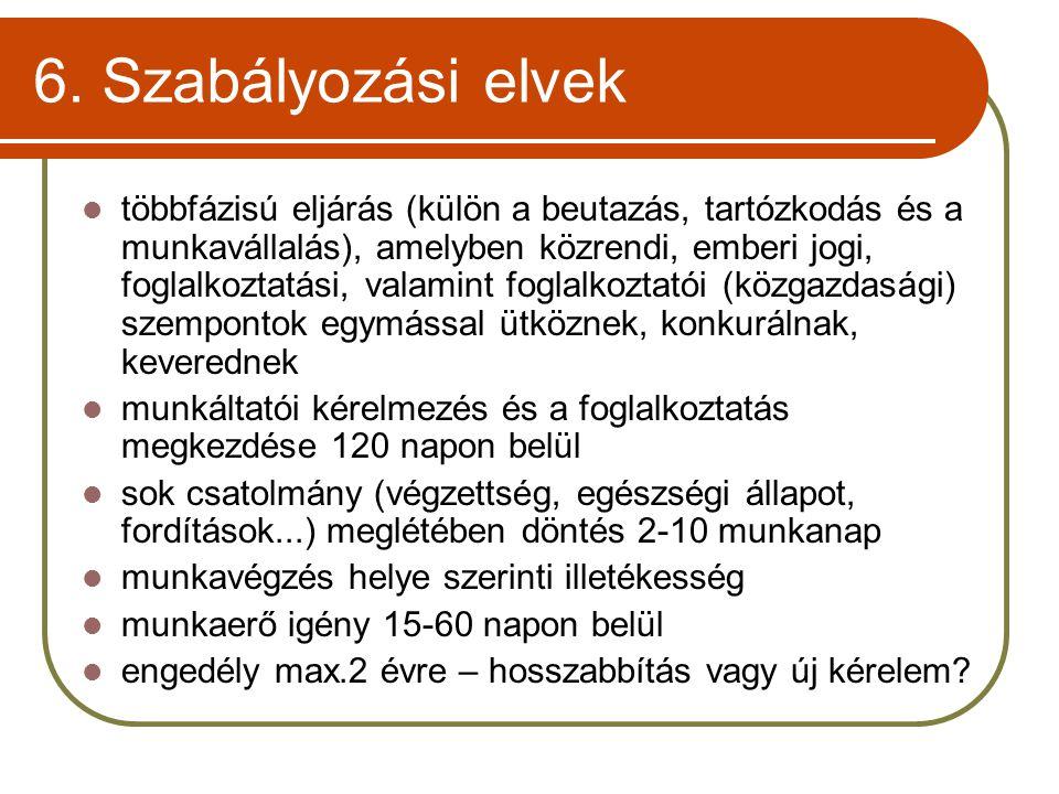 Konkuráló szempontok  Közrendi: külföldi származási országában diszkrimináció a magyar állampolgárokkal szemben; a foglalkoztatóval szemben a kérelem benyújtását megelőző 1-3 éven belül jogerősen munkaügyi vagy munkavédelmi bírságot szabtak ki; foglalkoztatónál sztrájk van;  Emberi jogi: törvényi és nemzetközi jogi mentességek; család/egyesítésnél kedvezményes elbírálás (pl.