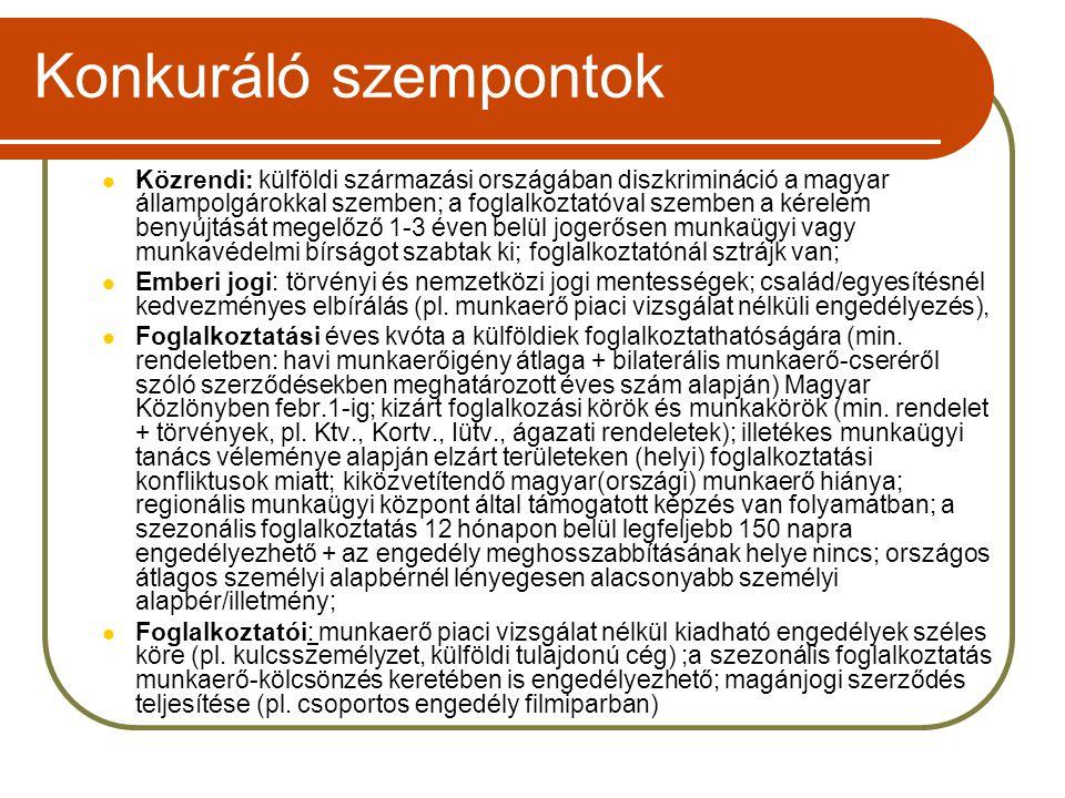 Konkuráló szempontok  Közrendi: külföldi származási országában diszkrimináció a magyar állampolgárokkal szemben; a foglalkoztatóval szemben a kérelem