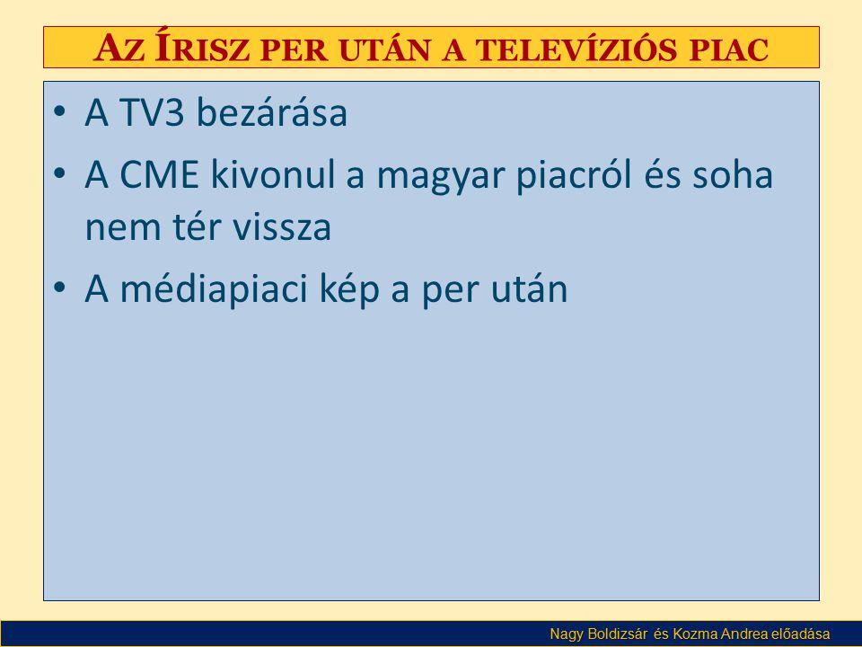 Nagy Boldizsár és Kozma Andrea előadása A Z Í RISZ PER UTÁN A TELEVÍZIÓS PIAC • A TV3 bezárása • A CME kivonul a magyar piacról és soha nem tér vissza • A médiapiaci kép a per után