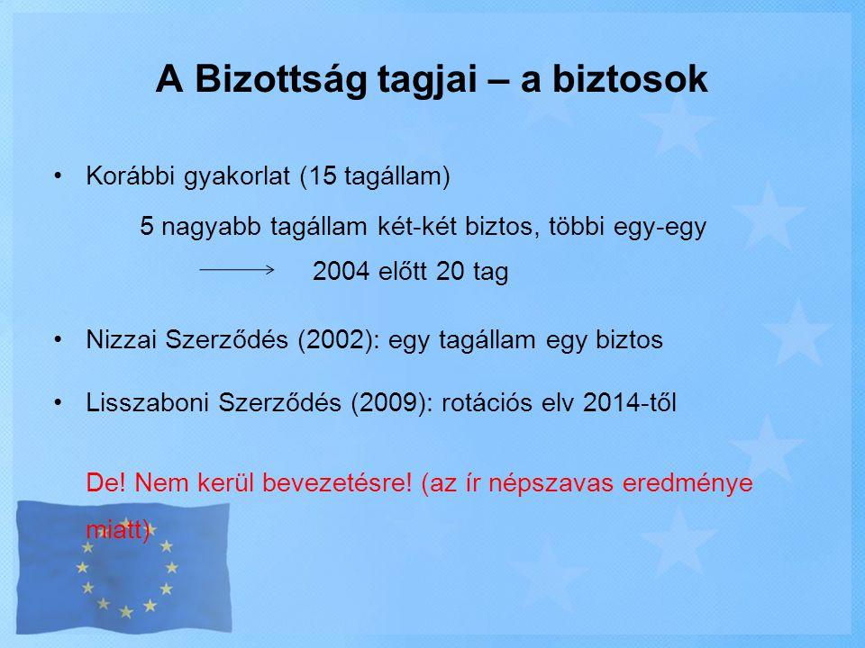 •Korábbi gyakorlat (15 tagállam) 5 nagyabb tagállam két-két biztos, többi egy-egy 2004 előtt 20 tag •Nizzai Szerződés (2002): egy tagállam egy biztos