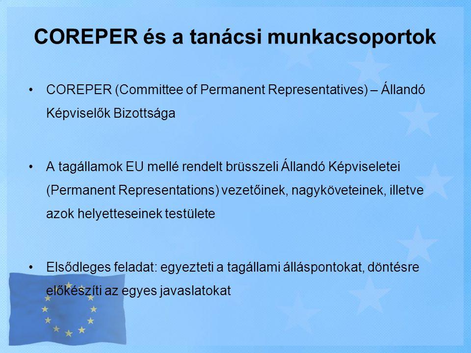 •COREPER (Committee of Permanent Representatives) – Állandó Képviselők Bizottsága •A tagállamok EU mellé rendelt brüsszeli Állandó Képviseletei (Perma