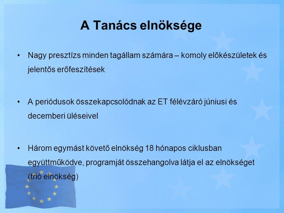 •Nagy presztízs minden tagállam számára – komoly előkészületek és jelentős erőfeszítések •A periódusok összekapcsolódnak az ET félévzáró júniusi és de