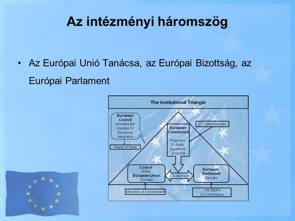 Az intézményi háromszög •Az Európai Unió Tanácsa, az Európai Bizottság, az Európai Parlament
