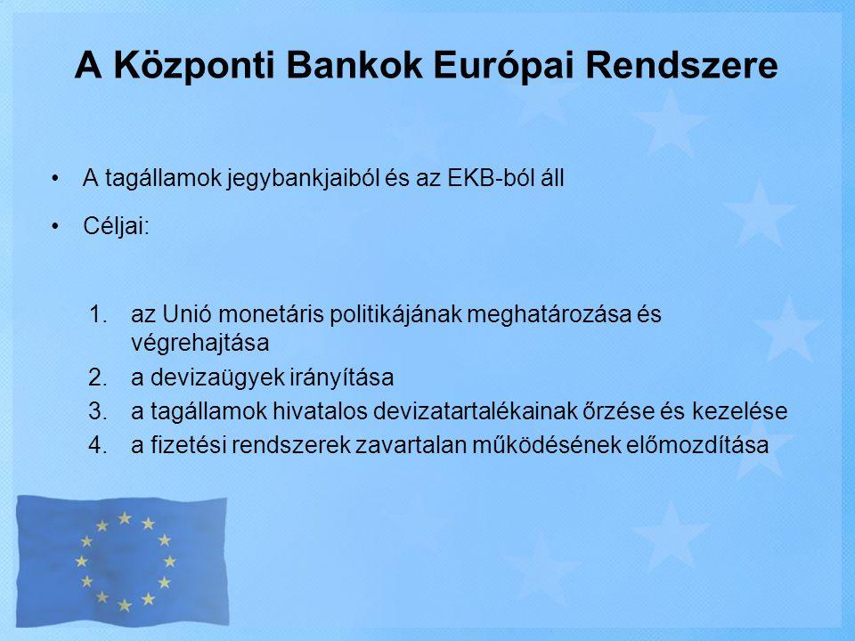 A Központi Bankok Európai Rendszere •A tagállamok jegybankjaiból és az EKB-ból áll •Céljai: 1.az Unió monetáris politikájának meghatározása és végreha