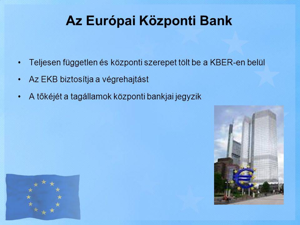 Az Európai Központi Bank •Teljesen független és központi szerepet tölt be a KBER-en belül •Az EKB biztosítja a végrehajtást •A tőkéjét a tagállamok kö