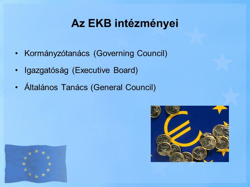 Az EKB intézményei •Kormányzótanács (Governing Council) •Igazgatóság (Executive Board) •Általános Tanács (General Council)