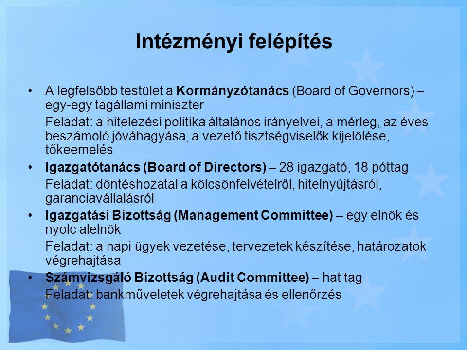 Intézményi felépítés •A legfelsőbb testület a Kormányzótanács (Board of Governors) – egy-egy tagállami miniszter Feladat: a hitelezési politika általá
