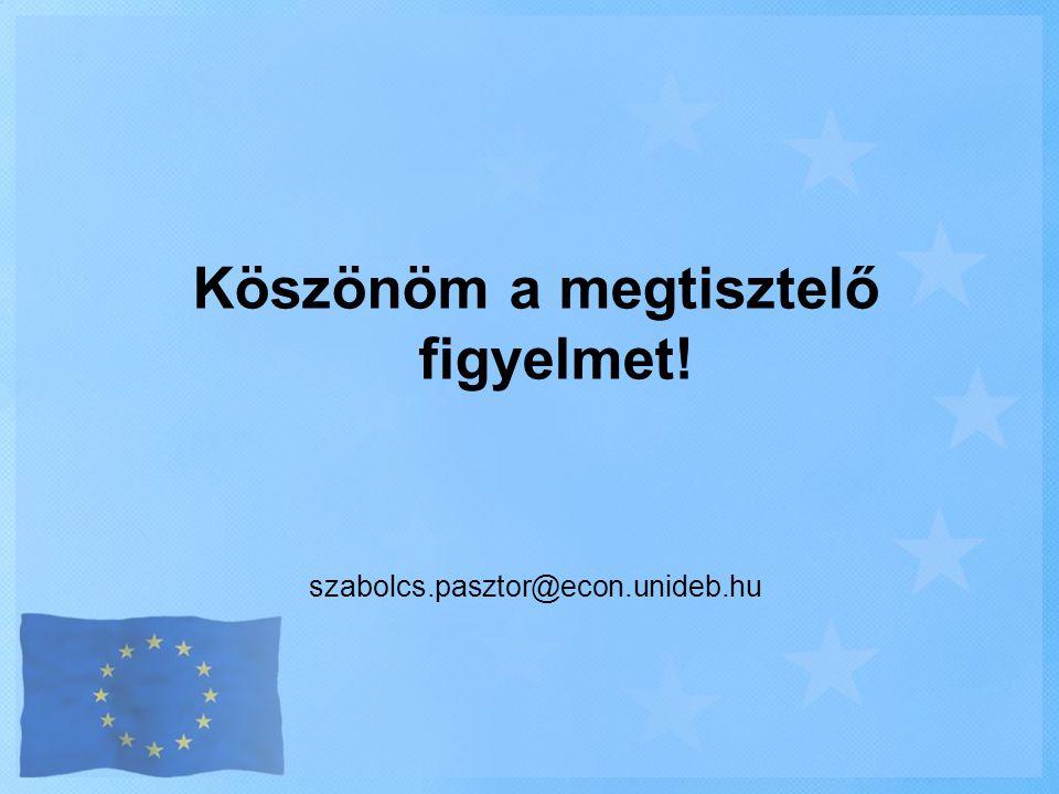 Köszönöm a megtisztelő figyelmet! szabolcs.pasztor@econ.unideb.hu