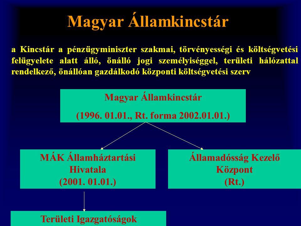 Magyar Államkincstár a Kincstár a pénzügyminiszter szakmai, törvényességi és költségvetési felügyelete alatt álló, önálló jogi személyiséggel, terület