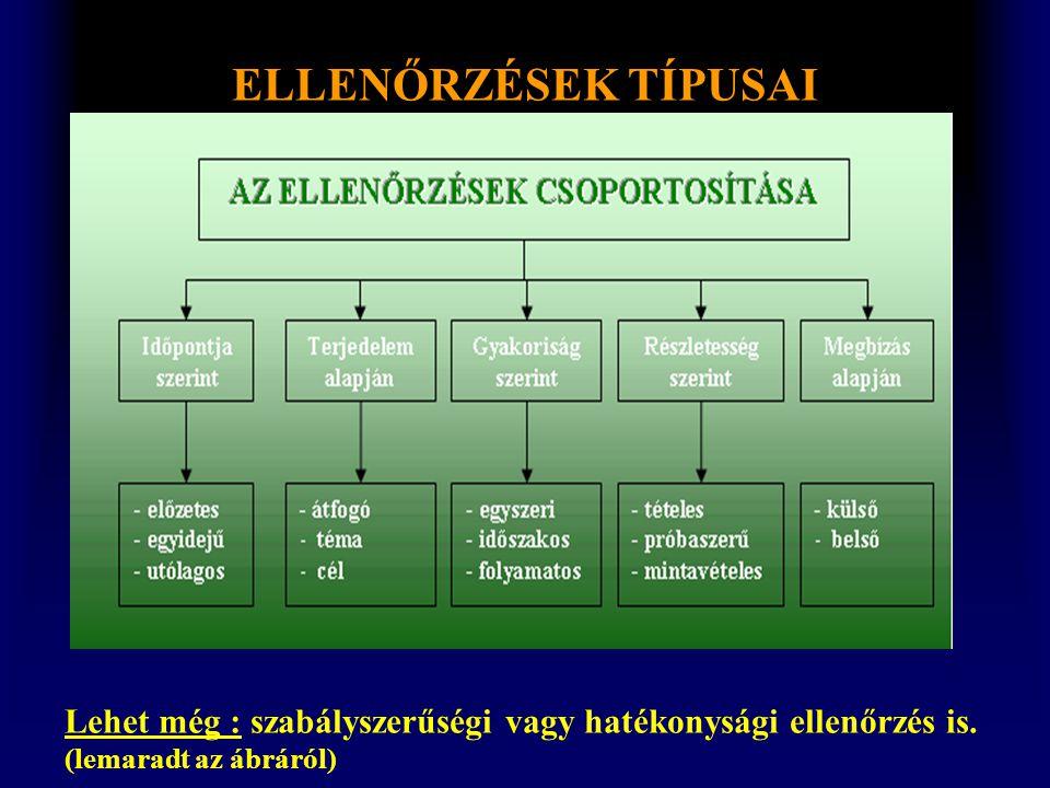 ELLENŐRZÉSEK TÍPUSAI Lehet még : szabályszerűségi vagy hatékonysági ellenőrzés is. (lemaradt az ábráról)