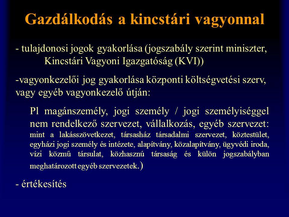 Gazdálkodás a kincstári vagyonnal - tulajdonosi jogok gyakorlása (jogszabály szerint miniszter, Kincstári Vagyoni Igazgatóság (KVI)) -vagyonkezelői jo