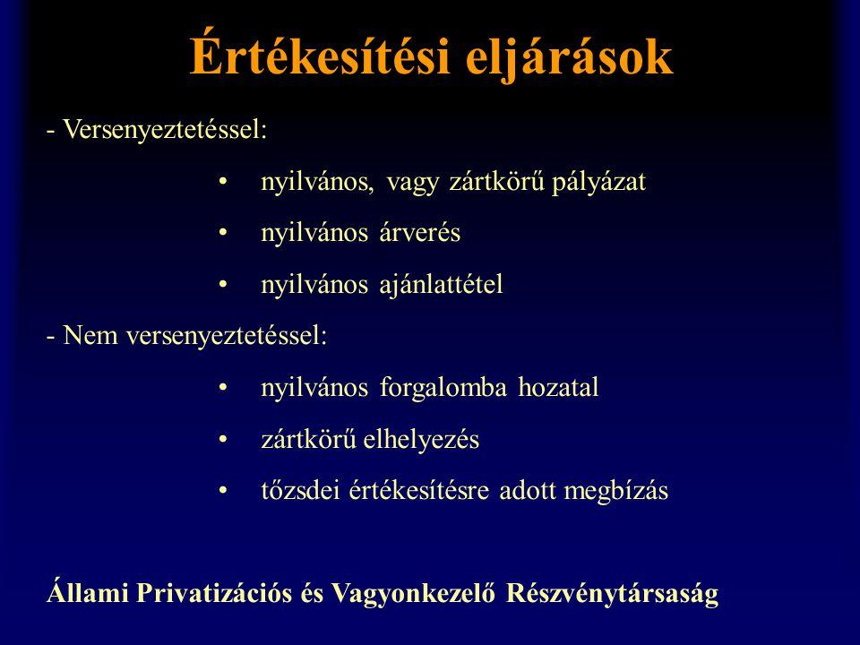 Értékesítési eljárások - Versenyeztetéssel: •nyilvános, vagy zártkörű pályázat •nyilvános árverés •nyilvános ajánlattétel - Nem versenyeztetéssel: •ny