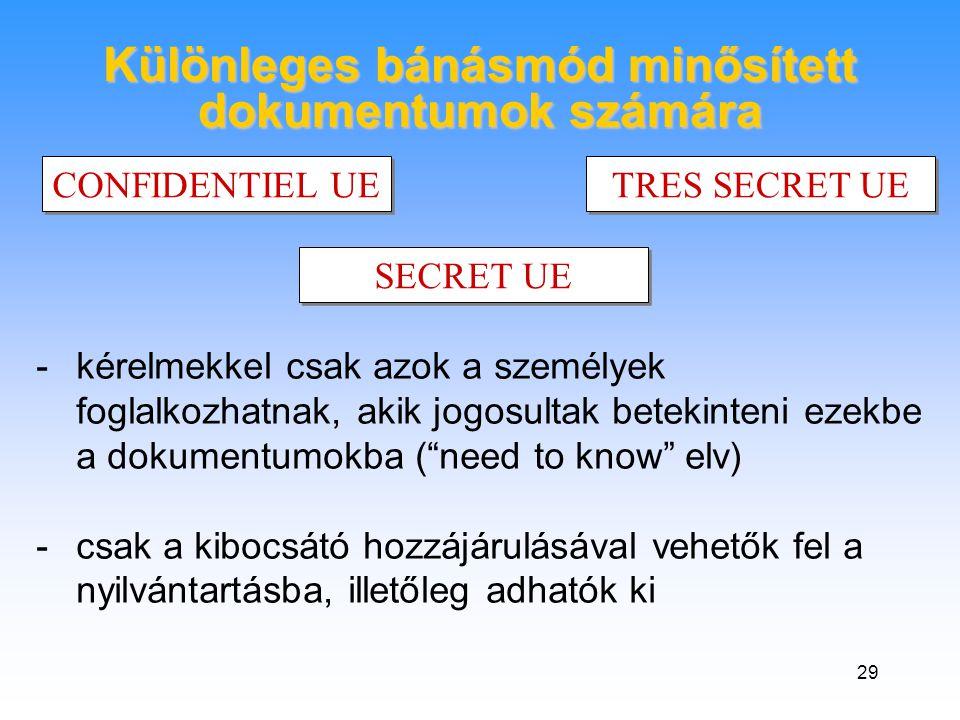29 SECRET UE -kérelmekkel csak azok a személyek foglalkozhatnak, akik jogosultak betekinteni ezekbe a dokumentumokba ( need to know elv) -csak a kibocsátó hozzájárulásával vehetők fel a nyilvántartásba, illetőleg adhatók ki CONFIDENTIEL UE TRES SECRET UE Különleges bánásmód minősített dokumentumok számára