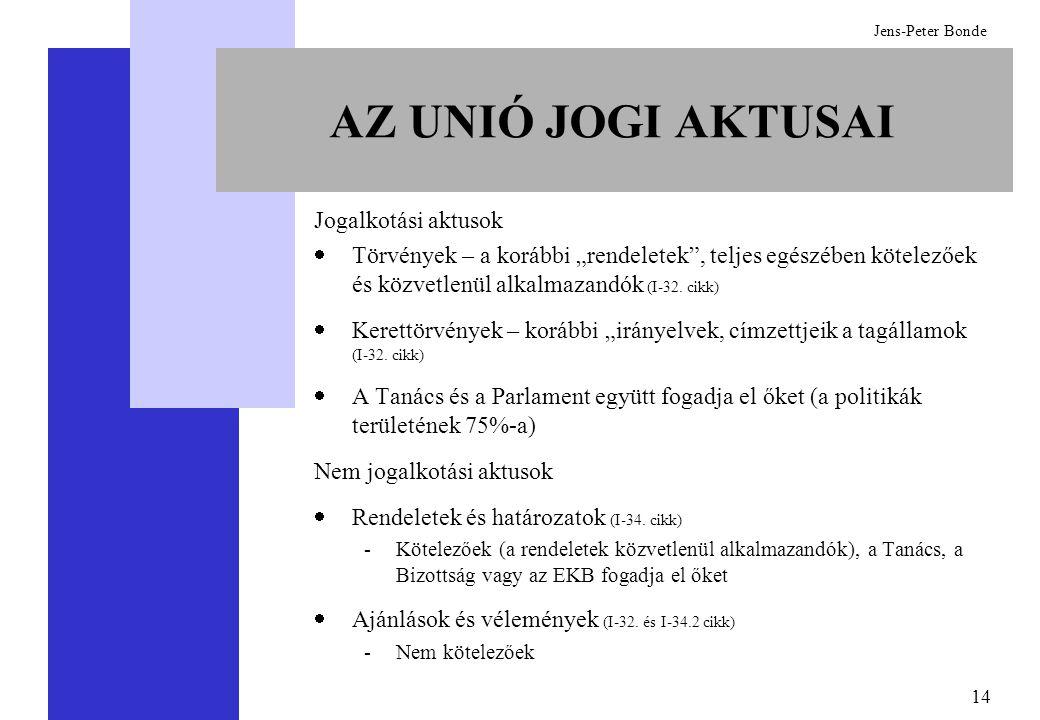 """14 Jens-Peter Bonde AZ UNIÓ JOGI AKTUSAI Jogalkotási aktusok  Törvények – a korábbi """"rendeletek , teljes egészében kötelezőek és közvetlenül alkalmazandók (I-32."""