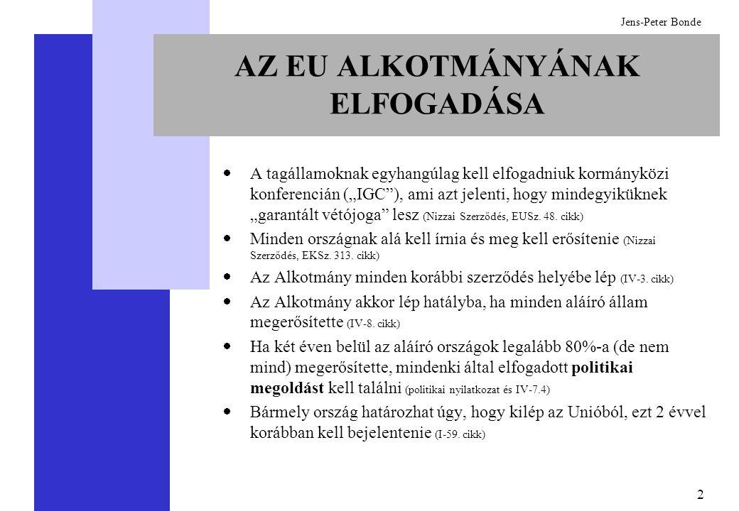 """2 Jens-Peter Bonde AZ EU ALKOTMÁNYÁNAK ELFOGADÁSA  A tagállamoknak egyhangúlag kell elfogadniuk kormányközi konferencián (""""IGC ), ami azt jelenti, hogy mindegyiküknek """"garantált vétójoga lesz (Nizzai Szerződés, EUSz."""