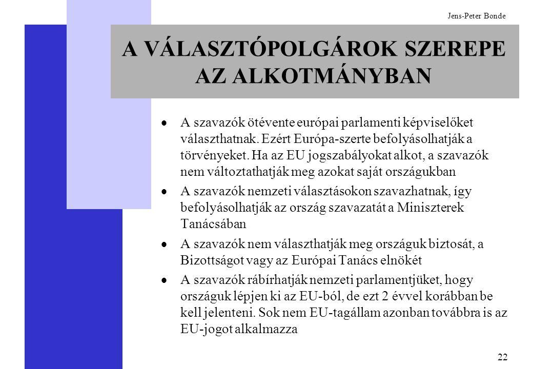 22 Jens-Peter Bonde A VÁLASZTÓPOLGÁROK SZEREPE AZ ALKOTMÁNYBAN  A szavazók ötévente európai parlamenti képviselőket választhatnak. Ezért Európa-szert
