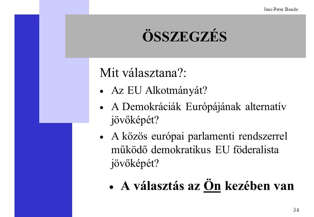 34 Jens-Peter Bonde ÖSSZEGZÉS Mit választana?:  Az EU Alkotmányát?  A Demokráciák Európájának alternatív jövőképét?  A közös európai parlamenti ren