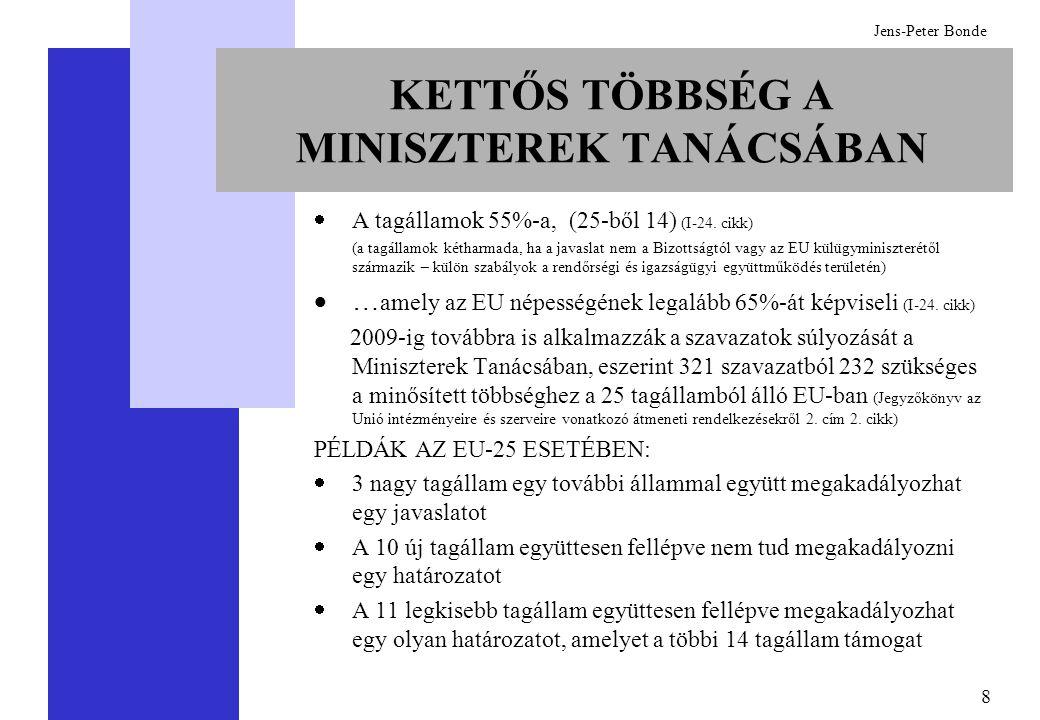 8 Jens-Peter Bonde KETTŐS TÖBBSÉG A MINISZTEREK TANÁCSÁBAN  A tagállamok 55%-a, (25-ből 14) (I-24. cikk) (a tagállamok kétharmada, ha a javaslat nem