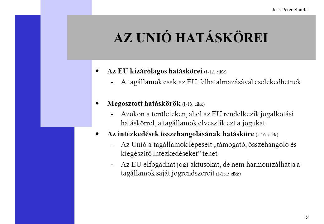 9 Jens-Peter Bonde AZ UNIÓ HATÁSKÖREI  Az EU kizárólagos hatáskörei (I-12. cikk) -A tagállamok csak az EU felhatalmazásával cselekedhetnek  Megoszto