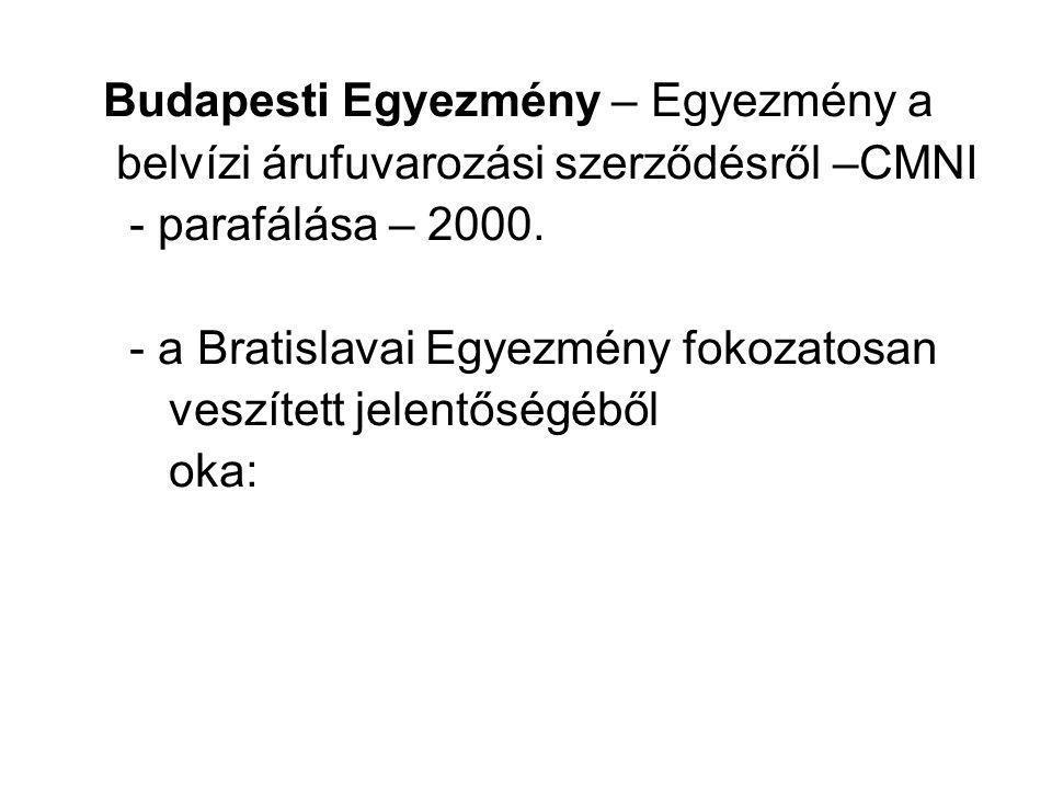 Budapesti Egyezmény – Egyezmény a belvízi árufuvarozási szerződésről –CMNI - parafálása – 2000. - a Bratislavai Egyezmény fokozatosan veszített jelent