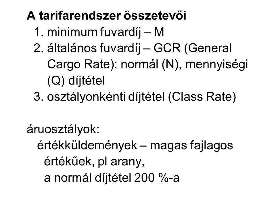 A tarifarendszer összetevői 1. minimum fuvardíj – M 2. általános fuvardíj – GCR (General Cargo Rate): normál (N), mennyiségi (Q) díjtétel 3. osztályon