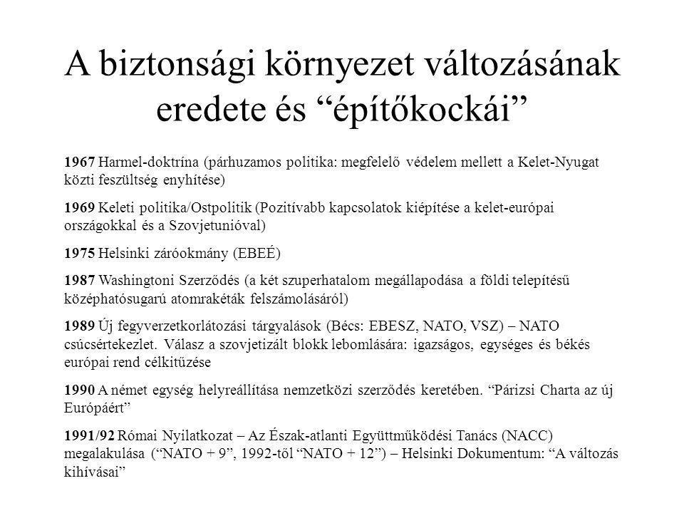A biztonsági környezet változásának eredete és építőkockái 1967 Harmel-doktrína (párhuzamos politika: megfelelő védelem mellett a Kelet-Nyugat közti feszültség enyhítése) 1969 Keleti politika/Ostpolitik (Pozitívabb kapcsolatok kiépítése a kelet-európai országokkal és a Szovjetunióval) 1975 Helsinki záróokmány (EBEÉ) 1987 Washingtoni Szerződés (a két szuperhatalom megállapodása a földi telepítésű középhatósugarú atomrakéták felszámolásáról) 1989 Új fegyverzetkorlátozási tárgyalások (Bécs: EBESZ, NATO, VSZ) – NATO csúcsértekezlet.