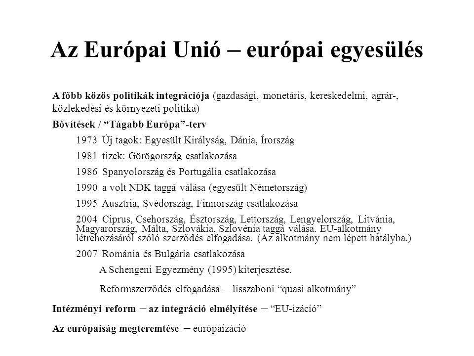 Európa régi és új normái Az európai interetatikus kapcsolatok normatív keretének revíziója • Régi (A) és új (B) normák: • A) szuverenitás; önrendelkezés; be nem avatkozás • B) a demokrácia iránti közösségi elkötelezettség • legitim és illegitim állami viselkedés megkülönböztetése; a beavatkozásra való felhatalmazás bevezetése • államközi együttműködés a bel- és külpolitikában • a hatalom kollektív elrendezése • alkotmányozás / reformszerződés / új európai közrend
