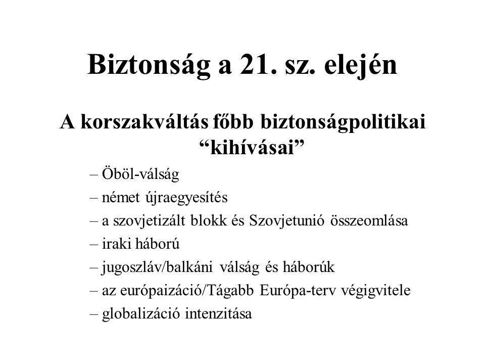 Biztonság a 21.sz.
