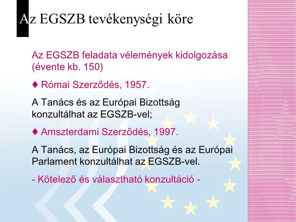 Az EGSZB tevékenységi köre Az EGSZB feladata vélemények kidolgozása (évente kb. 150) ♦ Római Szerződés, 1957. A Tanács és az Európai Bizottság konzult