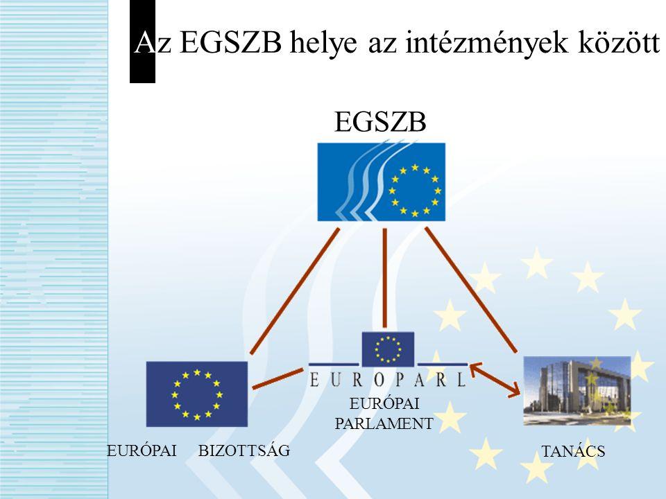 Az EGSZB helye az intézmények között EGSZB EURÓPAI BIZOTTSÁG EURÓPAI PARLAMENT TANÁCS
