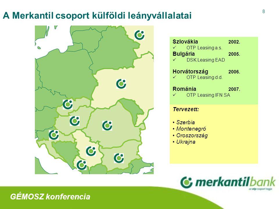 8 A Merkantil csoport külföldi leányvállalatai GÉMOSZ konferencia Szlovákia 2002.