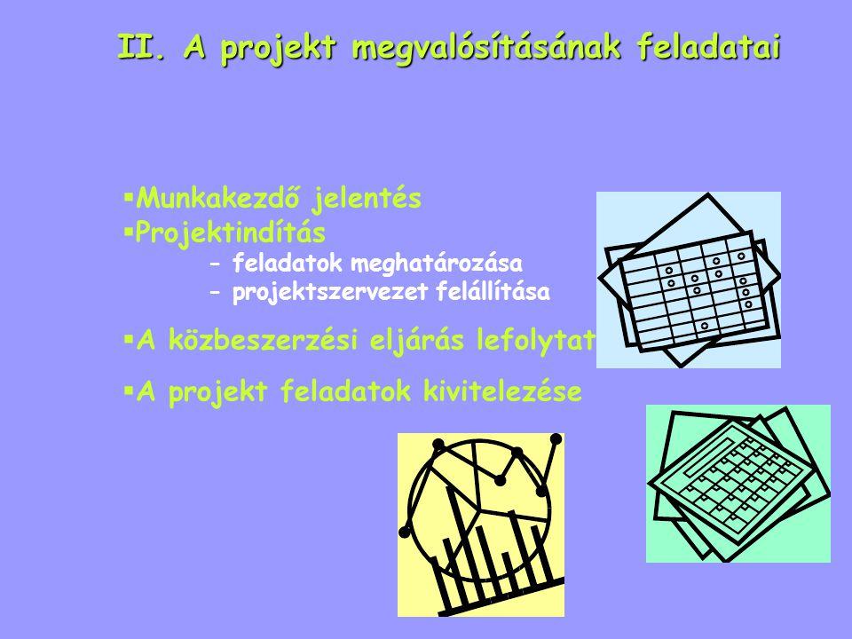  Munkakezdő jelentés  Projektindítás - feladatok meghatározása - projektszervezet felállítása  A közbeszerzési eljárás lefolytatása  A projekt fel