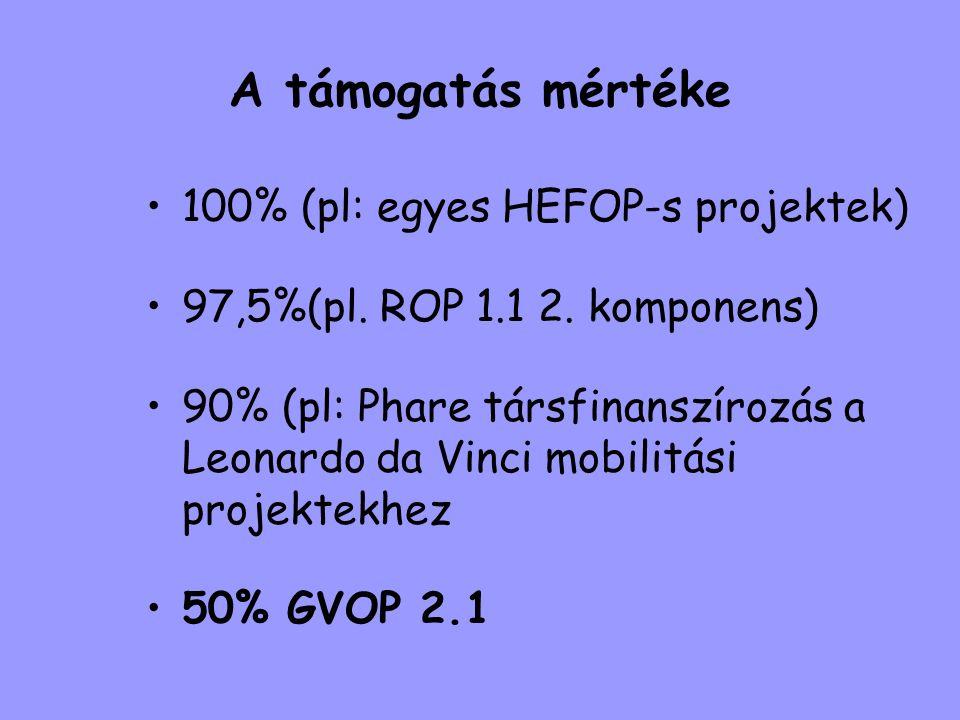 A támogatás mértéke •100% (pl: egyes HEFOP-s projektek) •97,5%(pl. ROP 1.1 2. komponens) •90% (pl: Phare társfinanszírozás a Leonardo da Vinci mobilit
