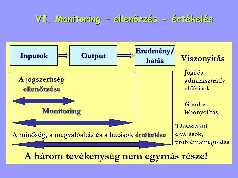 Inputok Output Eredmény/ hatás A jogszerűség ellenőrzése Monitoring A minőség, a megvalósítás és a hatások értékelése A három tevékenység nem egymás r