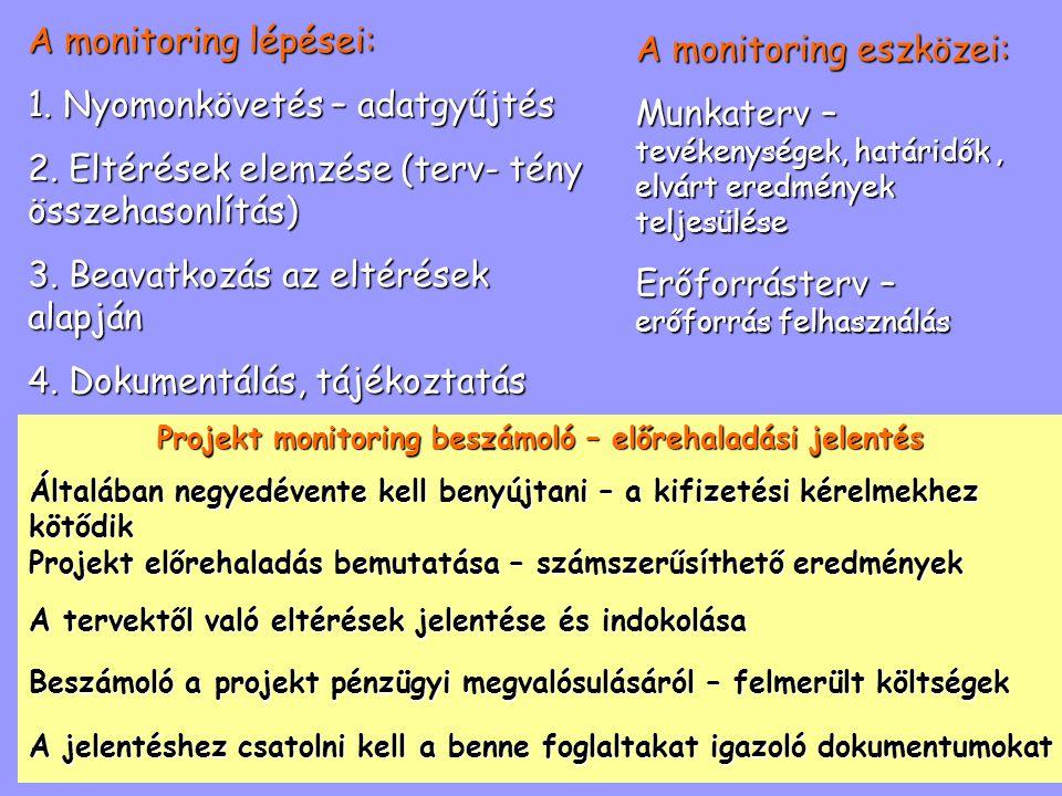 A monitoring lépései: 1. Nyomonkövetés – adatgyűjtés 2. Eltérések elemzése (terv- tény összehasonlítás) 3. Beavatkozás az eltérések alapján 4. Dokumen