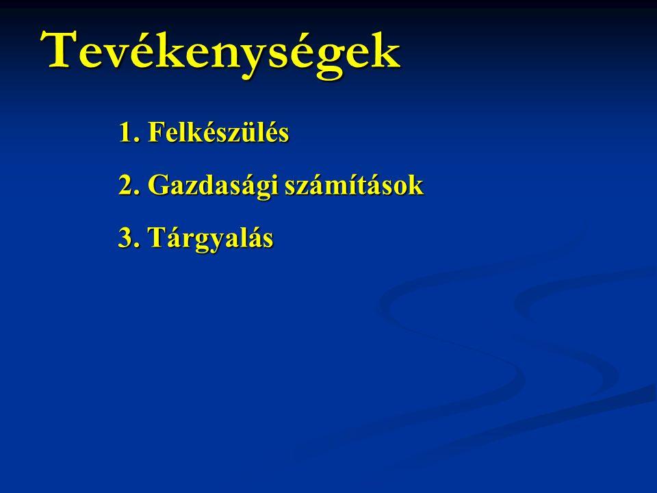 1. Felkészülés 2. Gazdasági számítások 3. Tárgyalás Tevékenységek