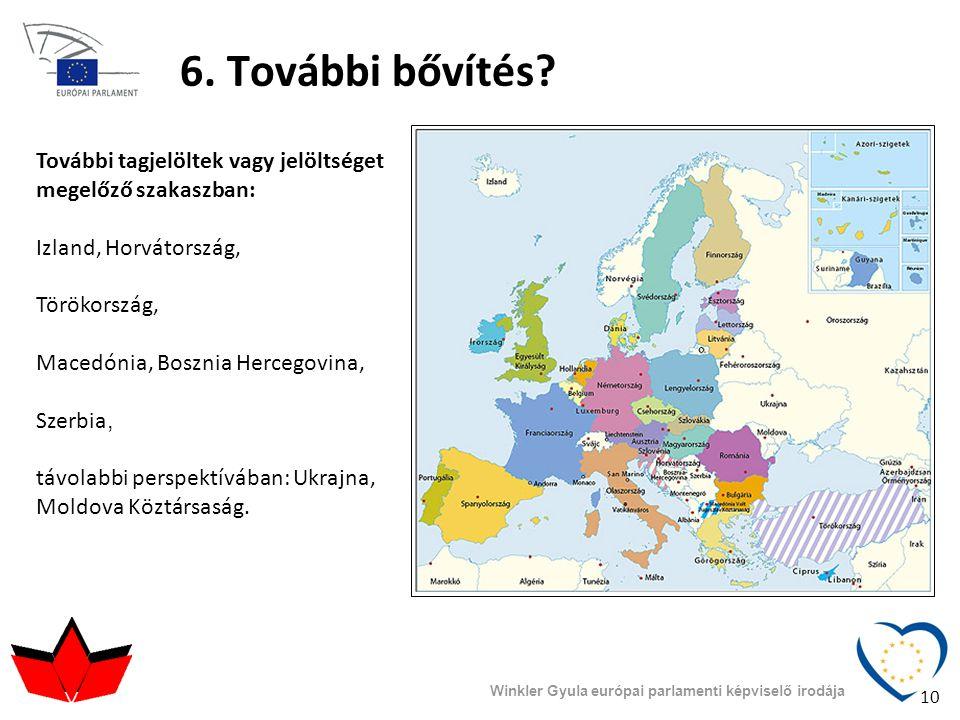 6. További bővítés? További tagjelöltek vagy jelöltséget megelőző szakaszban: Izland, Horvátország, Törökország, Macedónia, Bosznia Hercegovina, Szerb
