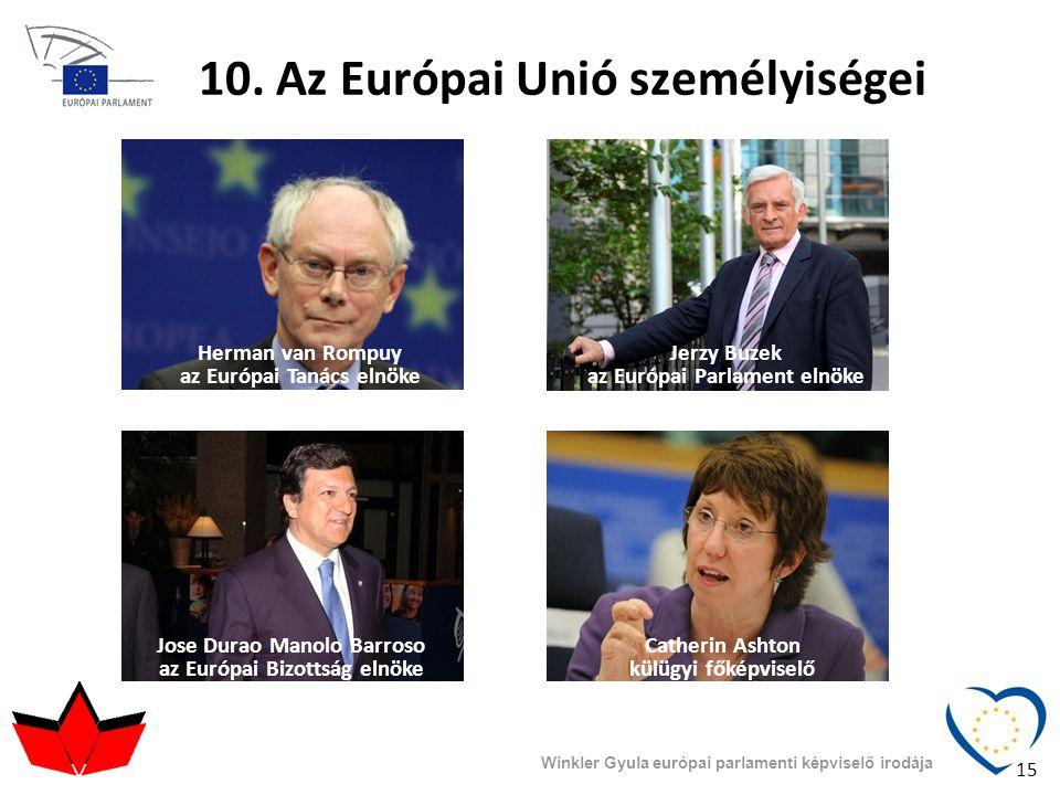 10. Az Európai Unió személyiségei Winkler Gyula európai parlamenti képviselő irodája Jerzy Buzek az Európai Parlament elnöke Herman van Rompuy az Euró