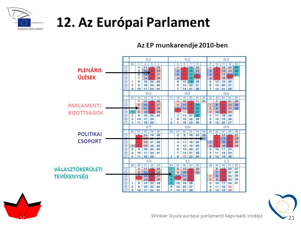 Winkler Gyula európai parlamenti képviselő irodája 12. Az Európai Parlament PARLAMENTI BIZOTTSÁGOK PLENÁRIS ÜLÉSEK VÁLASZTÓKERÜLETI TEVÉKENYSÉG POLITI