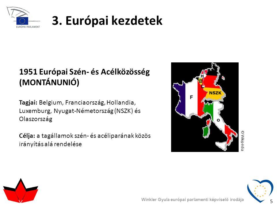 3. Európai kezdetek 1951 Európai Szén- és Acélközösség (MONTÁNUNIÓ) Tagjai: Belgium, Franciaország, Hollandia, Luxemburg, Nyugat-Németország (NSZK) és