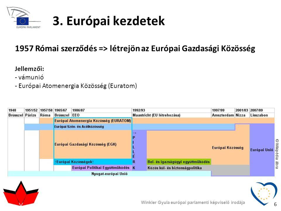 3. Európai kezdetek 1957 Római szerződés => létrejön az Európai Gazdasági Közösség Jellemzői: - vámunió - Európai Atomenergia Közösség (Euratom) © Wik