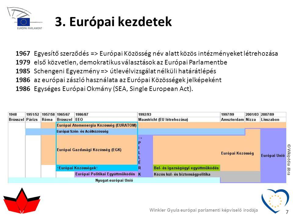 3. Európai kezdetek 1967 Egyesítő szerződés => Európai Közösség név alatt közös intézményeket létrehozása 1979 első közvetlen, demokratikus választáso
