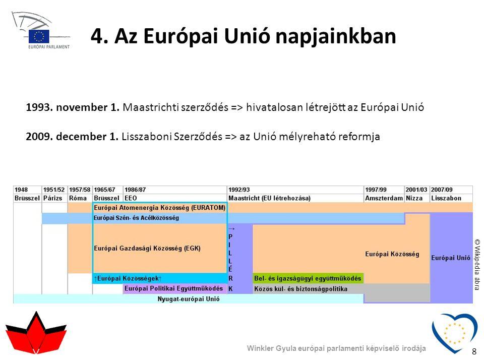 4. Az Európai Unió napjainkban 1993. november 1. Maastrichti szerződés => hivatalosan létrejött az Európai Unió 2009. december 1. Lisszaboni Szerződés