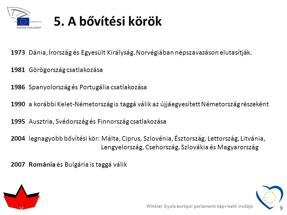 5. A bővítési körök 1973 Dánia, Írország és Egyesült Királyság. Norvégiában népszavazáson elutasítják. 1981 Görögország csatlakozása 1986 Spanyolorszá