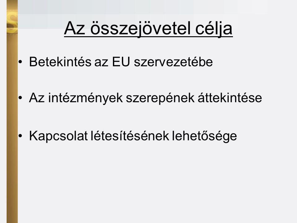 Az összejövetel célja •Betekintés az EU szervezetébe •Az intézmények szerepének áttekintése •Kapcsolat létesítésének lehetősége