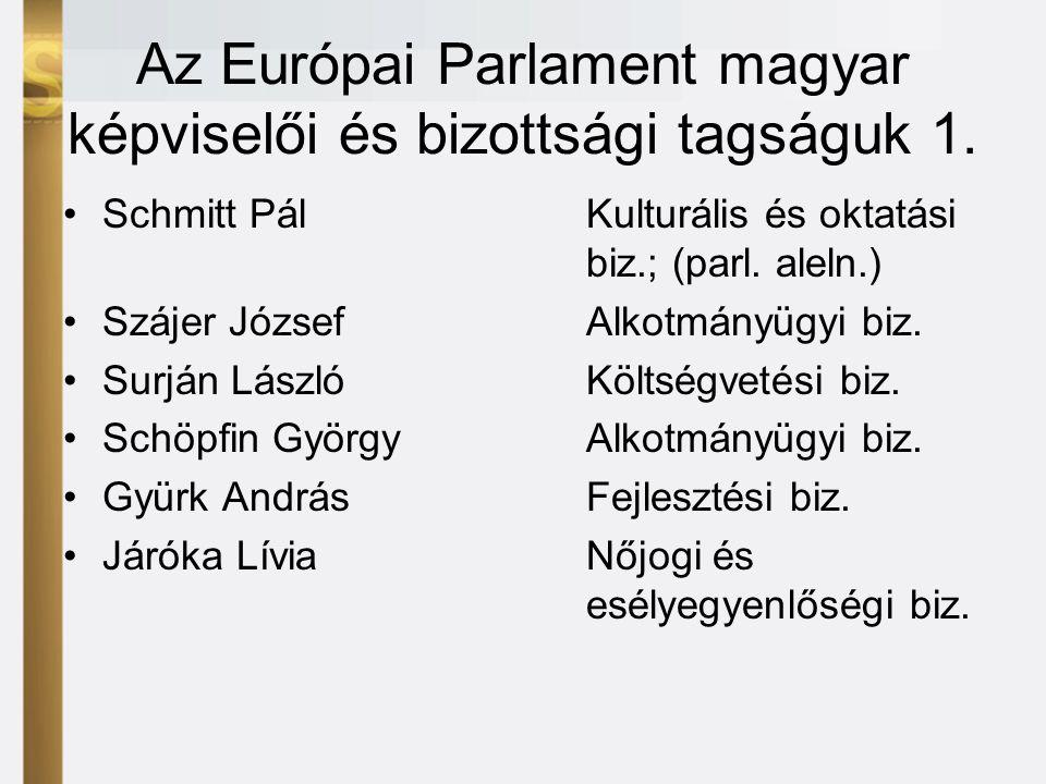 Az Európai Parlament magyar képviselői és bizottsági tagságuk 1.
