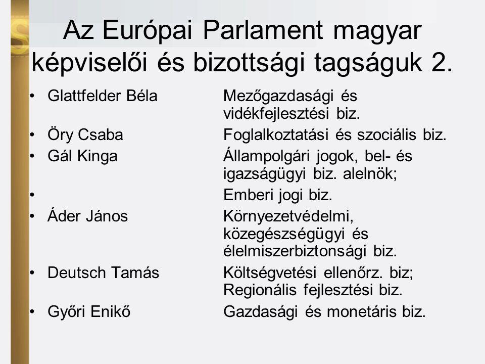 Az Európai Parlament magyar képviselői és bizottsági tagságuk 2.